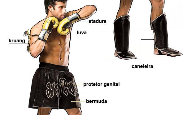 Pratique muay thai pela sua saúde