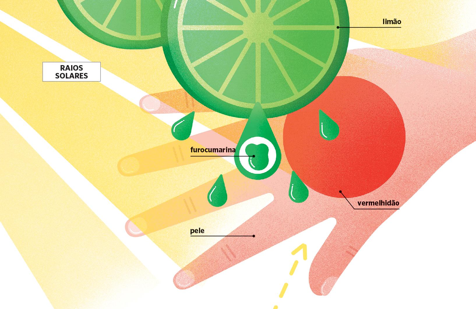limão mancha a pele no sol