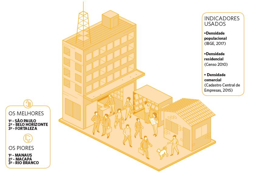 Desenho urbano do ranking