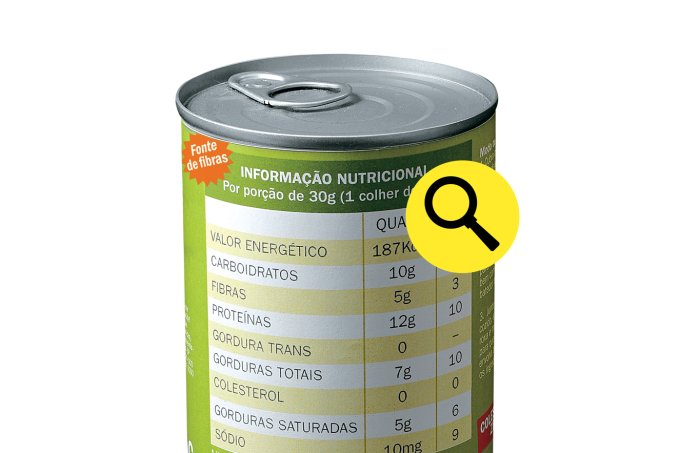 Proposta de rotulagem de alimentos da Anvisa