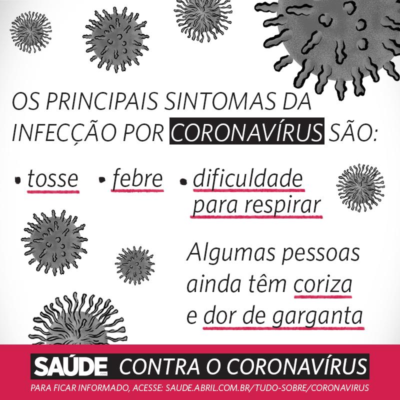 Os principais sintomas da infecção por coronavírus são