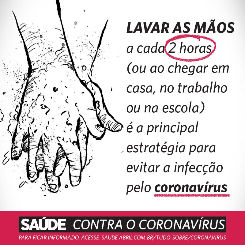 Lavar as mãos a cada 2 horas é a principal estratégia para evitar a infecção pelo coronavírus
