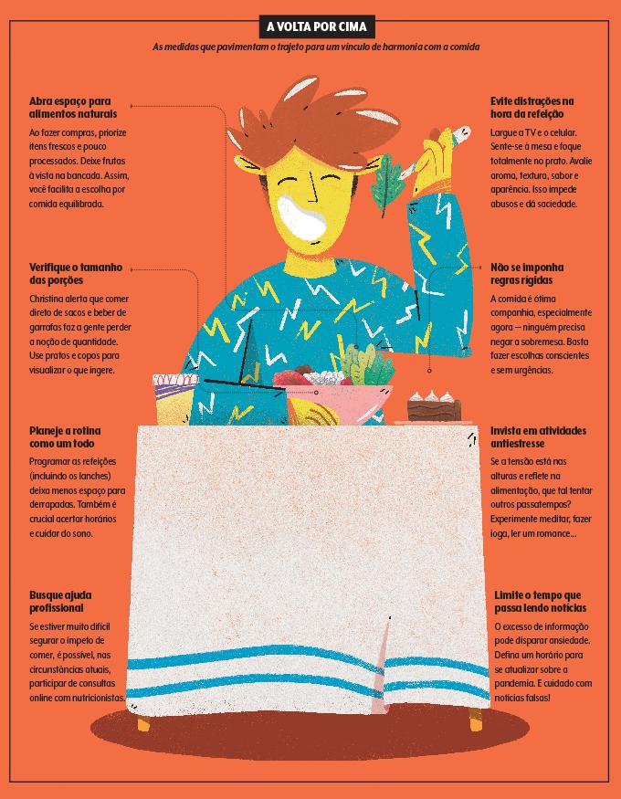 materia-descontrole-alimentar-quadro1 Alimente-se sem perder o controle