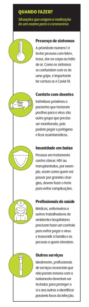 O beabá dos testes para coronavírus 2