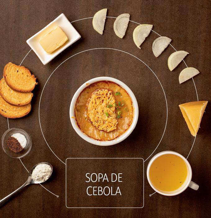 sopas-quadro1 A ciência da sopa | Veja Saúde