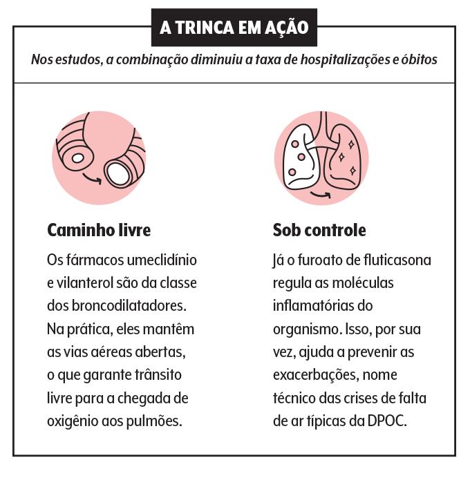 medicina-dpoc-quadro