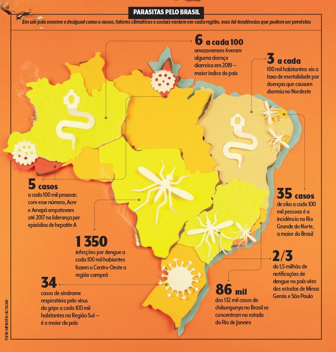 Os efeitos da temperatura na Covid-19, na dengue e em outros perigos