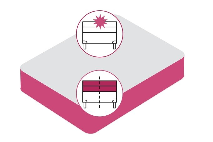 Colchão para fibromialgia