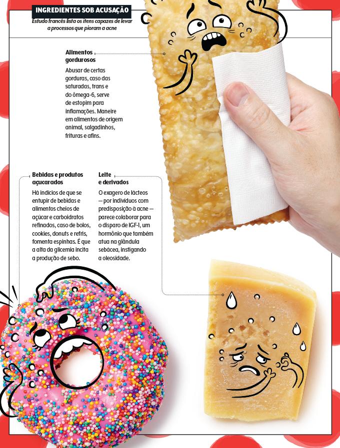 alimentos que causam acne