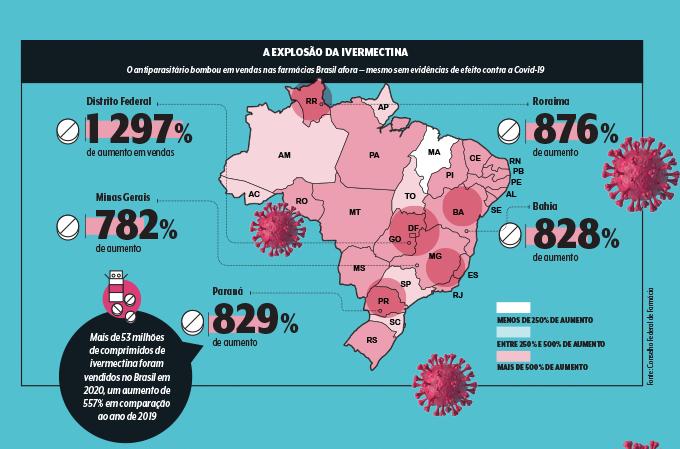 Vendas ivermectina mapa Brasil