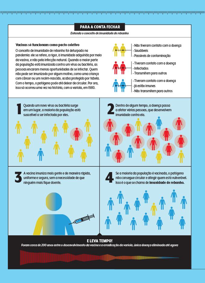 Como ocorre a imunidade de rebanho