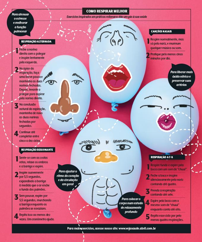 ilustrações de bexigas humanizadas e descrição de exercícios respiratórios.